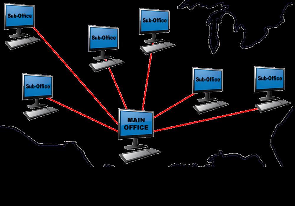 software-reseller